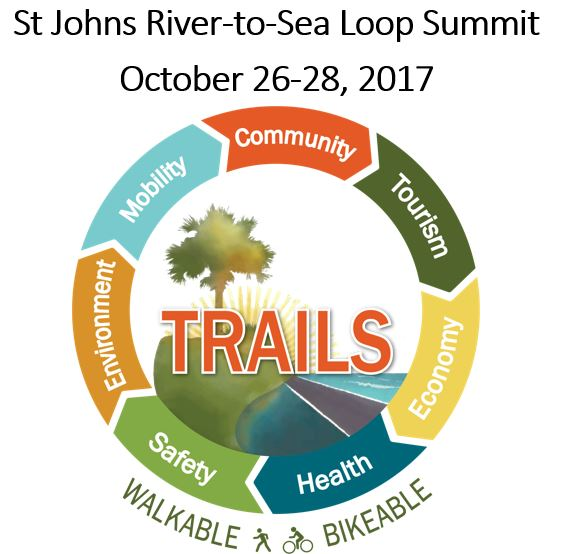 SJR2C Loop Summit Logo