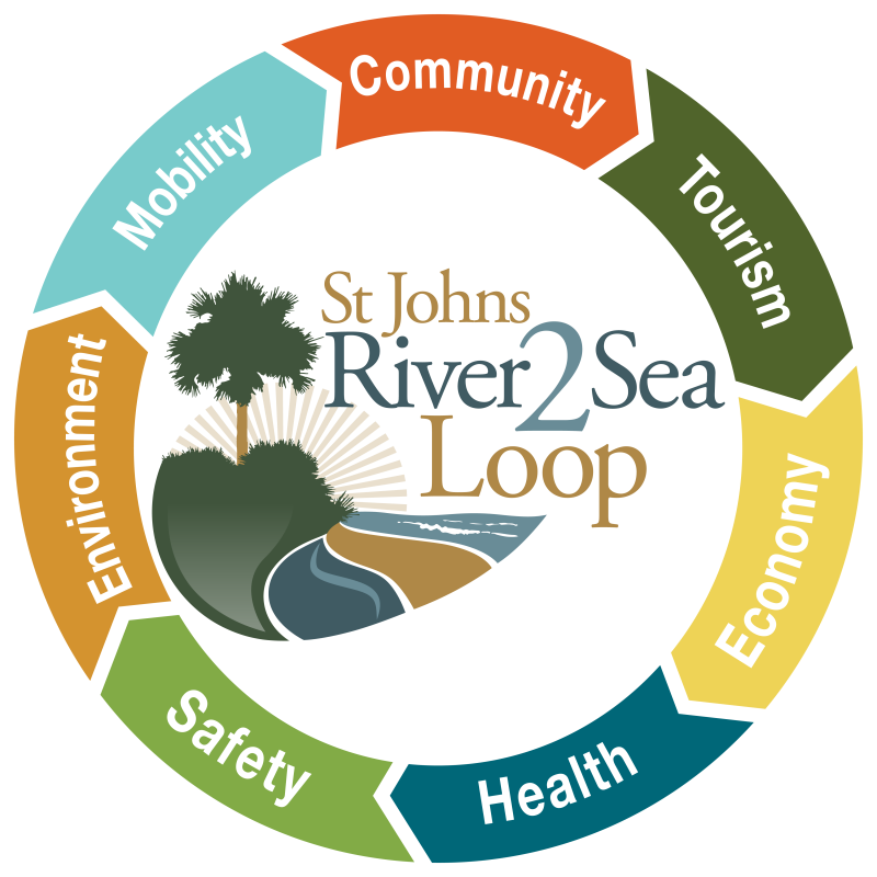 Benefits of Trails - St Johns River-to-Sea Loop Logo