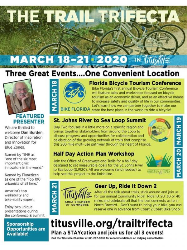 St Johns River to Sea Loop Summit and Trail Trifecta March 18 - 21, 2020
